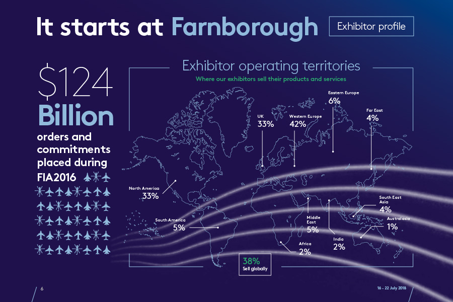 02_logo_farnborough_2018